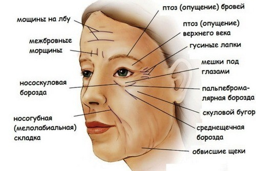Микротоки для лица - 1